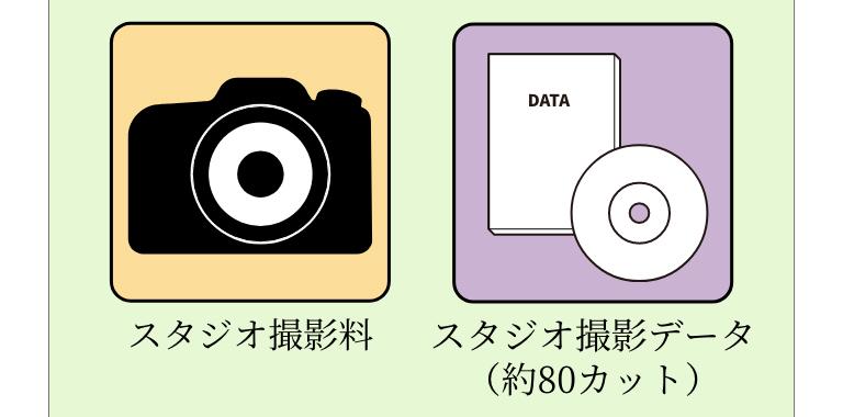 スタジオ撮影料、スタジオ撮影データ(約80カット)